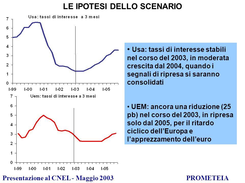 Presentazione al CNEL - Maggio 2003PROMETEIA LE IPOTESI DELLO SCENARIO Cambio $/: in deprezzamento fino a 1.20 al termine del 2004.