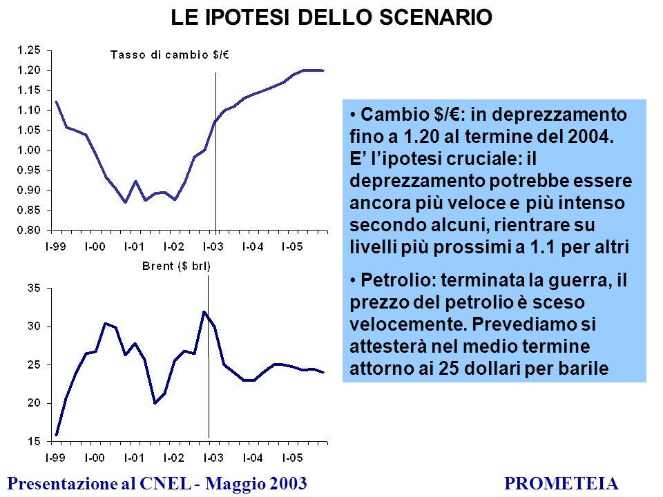Presentazione al CNEL - Maggio 2003PROMETEIA LA PREVISIONE MACROECONOMICA USA: dopo un primo semestre di stagnazione, la ripresa nel secondo porterà il PIL al 2.1% m.a.
