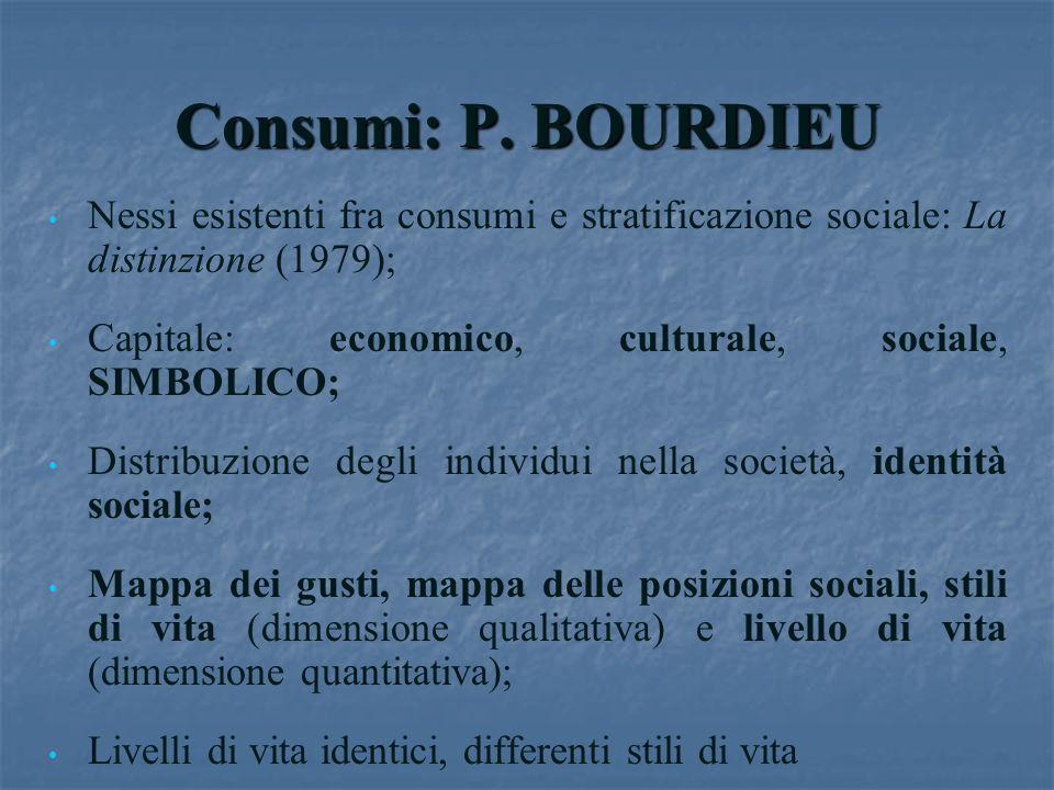 Consumi: P. BOURDIEU Nessi esistenti fra consumi e stratificazione sociale: La distinzione (1979); Capitale: economico, culturale, sociale, SIMBOLICO;
