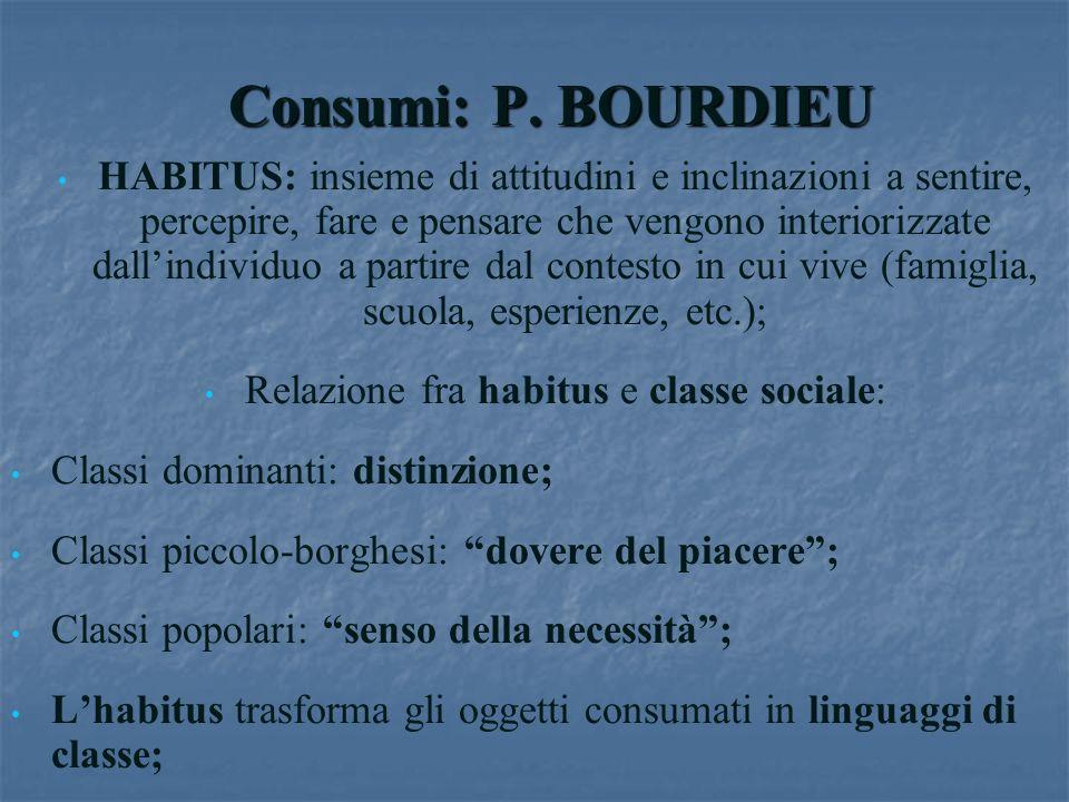 Consumi: P. BOURDIEU HABITUS: insieme di attitudini e inclinazioni a sentire, percepire, fare e pensare che vengono interiorizzate dallindividuo a par