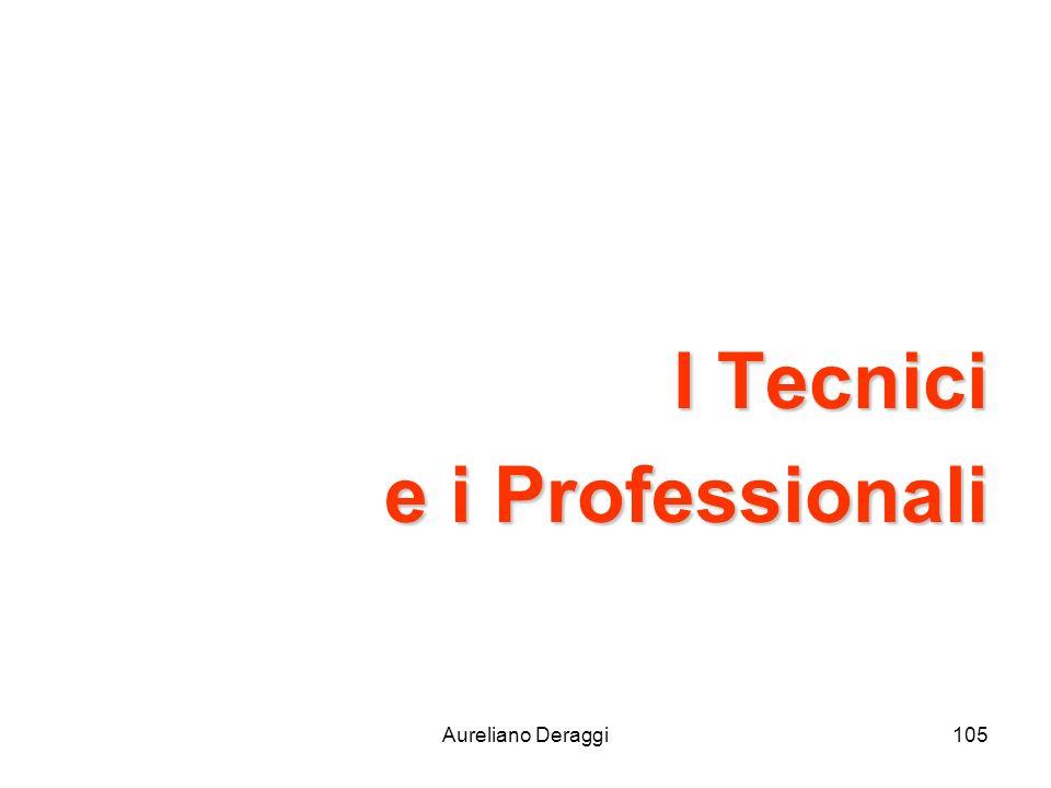 Aureliano Deraggi105 I Tecnici e i Professionali