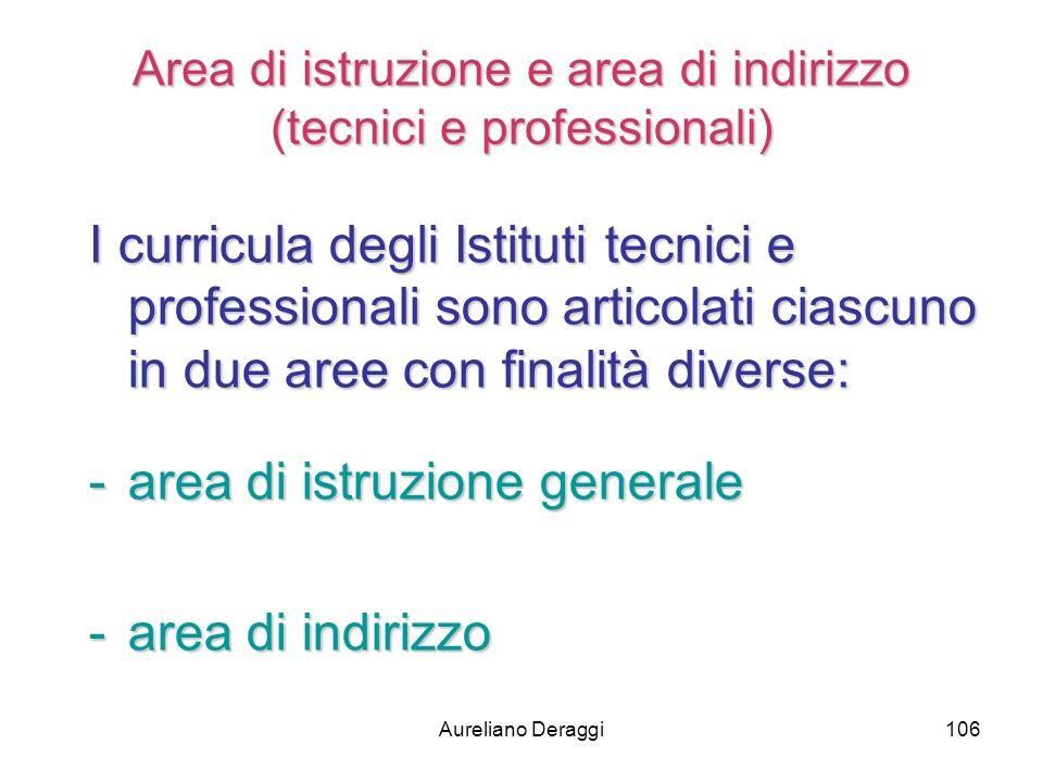 Aureliano Deraggi106 Area di istruzione e area di indirizzo (tecnici e professionali) I curricula degli Istituti tecnici e professionali sono articola