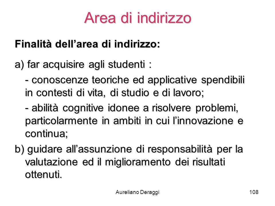 Aureliano Deraggi108 Area di indirizzo Finalità dellarea di indirizzo: a) far acquisire agli studenti : - conoscenze teoriche ed applicative spendibil