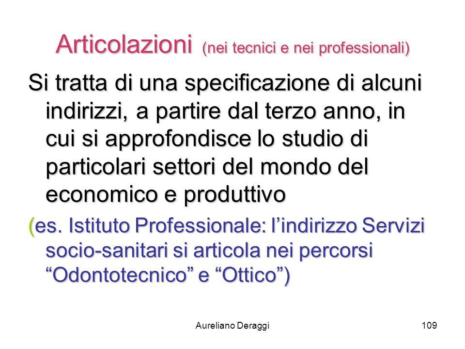 Aureliano Deraggi109 Articolazioni (nei tecnici e nei professionali) Si tratta di una specificazione di alcuni indirizzi, a partire dal terzo anno, in
