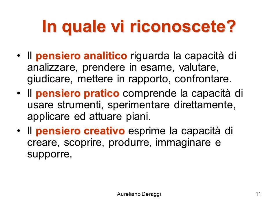 Aureliano Deraggi11 In quale vi riconoscete? pensiero analiticoIl pensiero analitico riguarda la capacità di analizzare, prendere in esame, valutare,