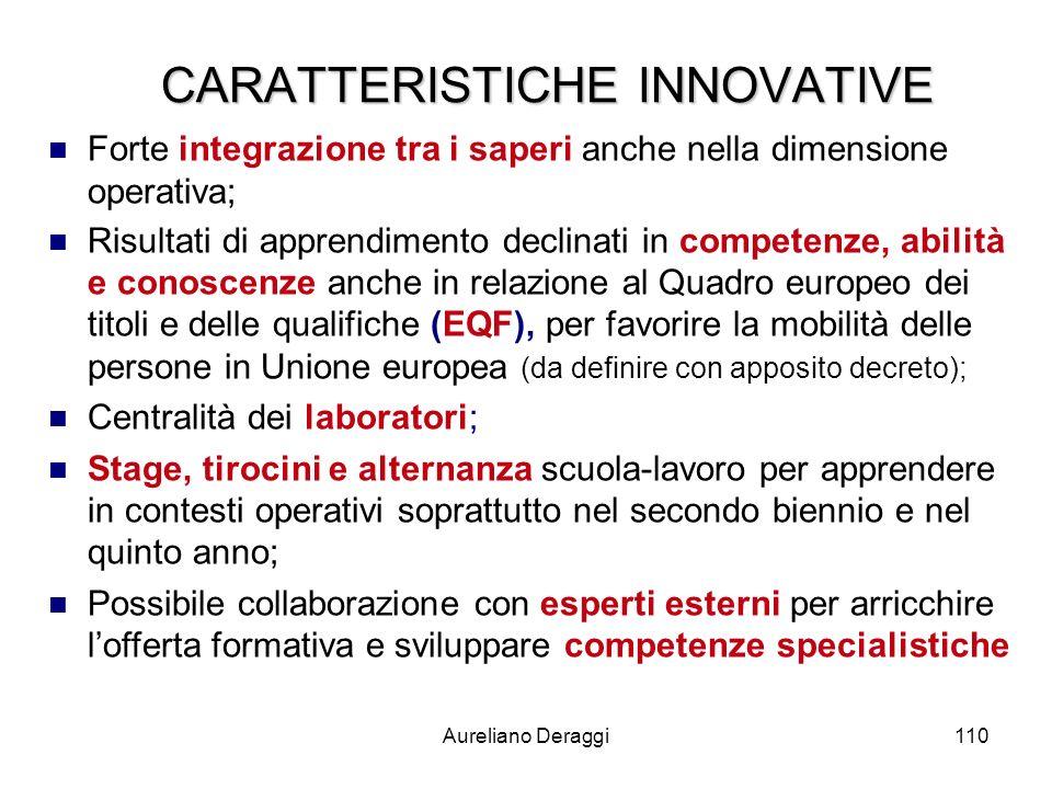 Aureliano Deraggi110 CARATTERISTICHE INNOVATIVE Forte integrazione tra i saperi anche nella dimensione operativa; Risultati di apprendimento declinati