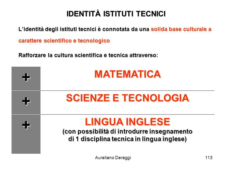 Aureliano Deraggi113 IDENTITÀ ISTITUTI TECNICI Lidentità degli istituti tecnici è connotata da una solida base culturale a carattere scientifico e tec