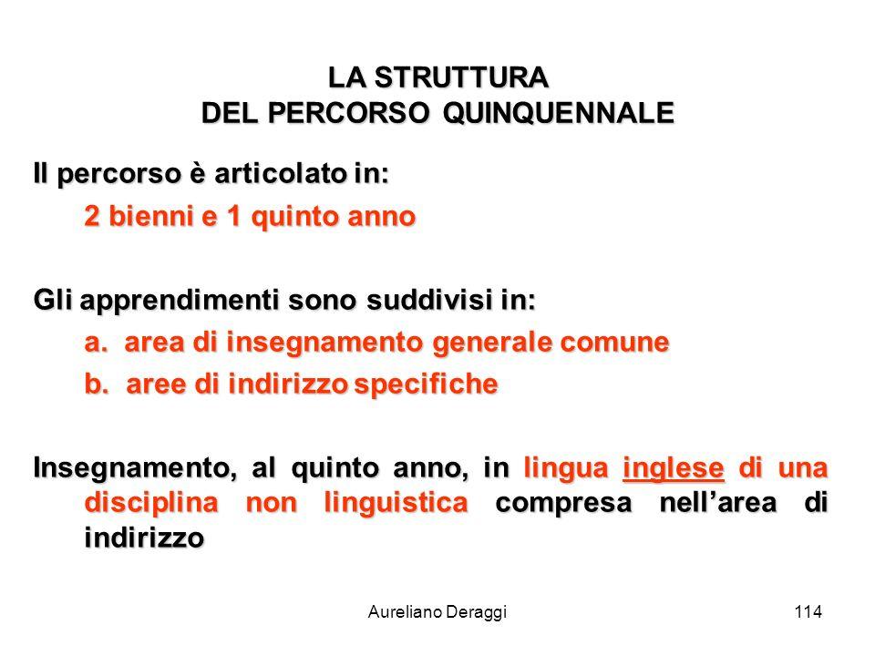 Aureliano Deraggi114 Il percorso è articolato in: 2 bienni e 1 quinto anno Gli apprendimenti sono suddivisi in: a. area di insegnamento generale comun
