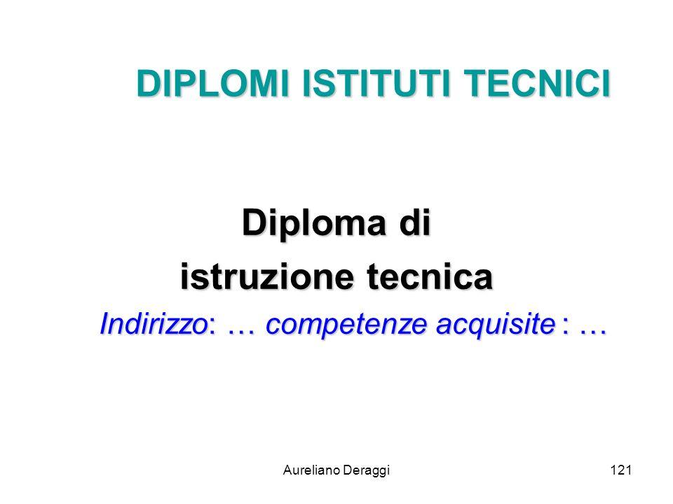 Aureliano Deraggi121 DIPLOMI ISTITUTI TECNICI Diploma di istruzione tecnica Indirizzo: … competenze acquisite : … Indirizzo: … competenze acquisite :