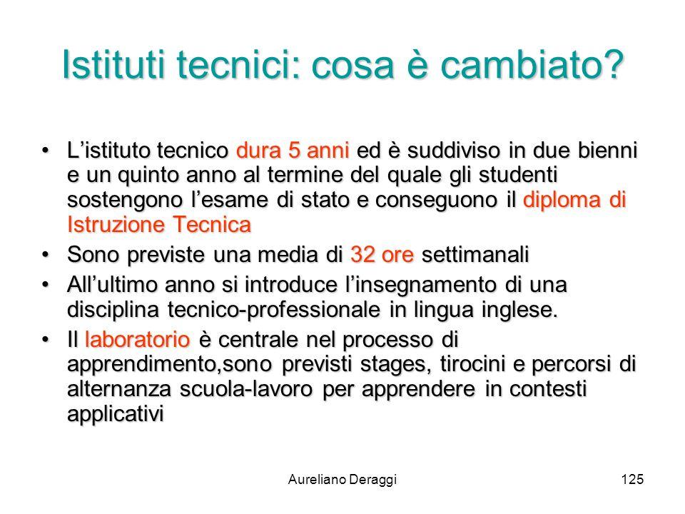 Aureliano Deraggi125 Istituti tecnici: cosa è cambiato? Listituto tecnico dura 5 anni ed è suddiviso in due bienni e un quinto anno al termine del qua