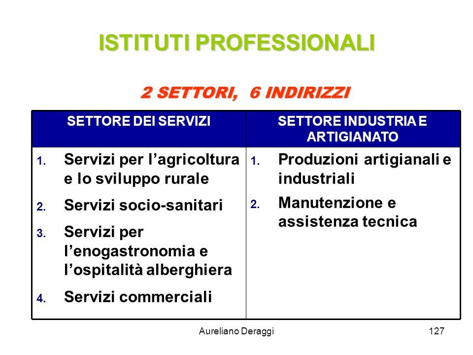 Aureliano Deraggi127 ISTITUTI PROFESSIONALI SETTORE DEI SERVIZISETTORE INDUSTRIA E ARTIGIANATO 1. Servizi per lagricoltura e lo sviluppo rurale 2. Ser