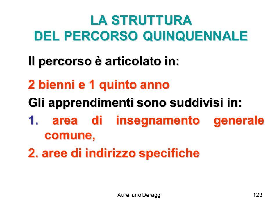 Aureliano Deraggi129 Il percorso è articolato in: 2 bienni e 1 quinto anno Gli apprendimenti sono suddivisi in: 1. area di insegnamento generale comun