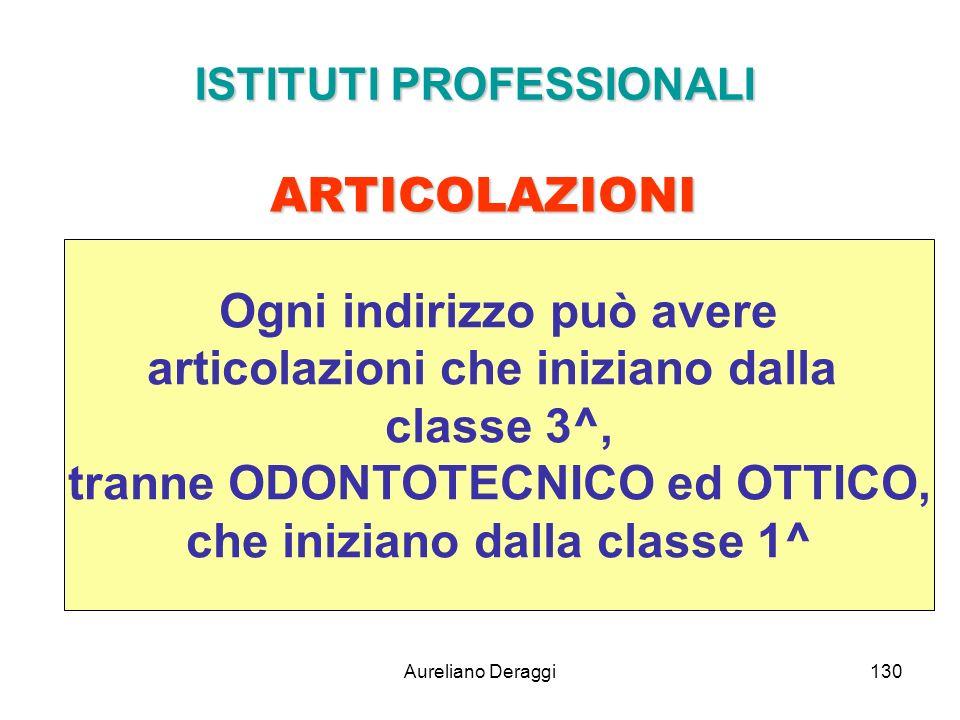 Aureliano Deraggi130 ISTITUTI PROFESSIONALI ARTICOLAZIONI Ogni indirizzo può avere articolazioni che iniziano dalla classe 3^, tranne ODONTOTECNICO ed