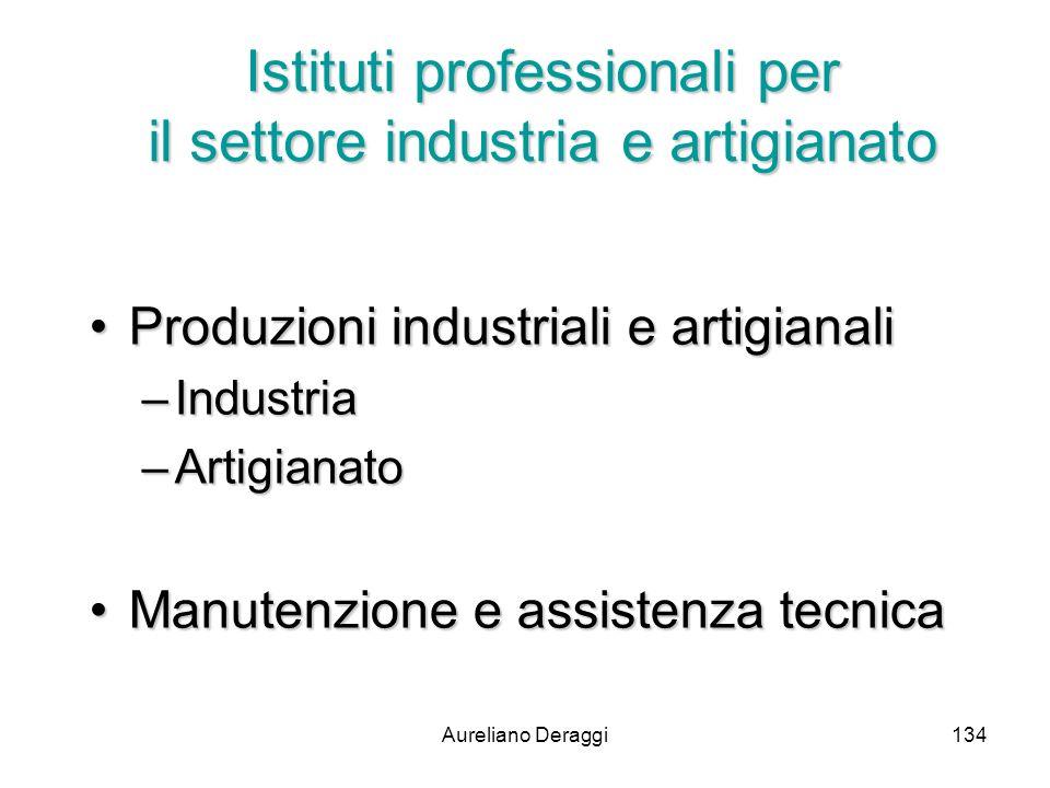 Aureliano Deraggi134 Istituti professionali per il settore industria e artigianato Produzioni industriali e artigianaliProduzioni industriali e artigi