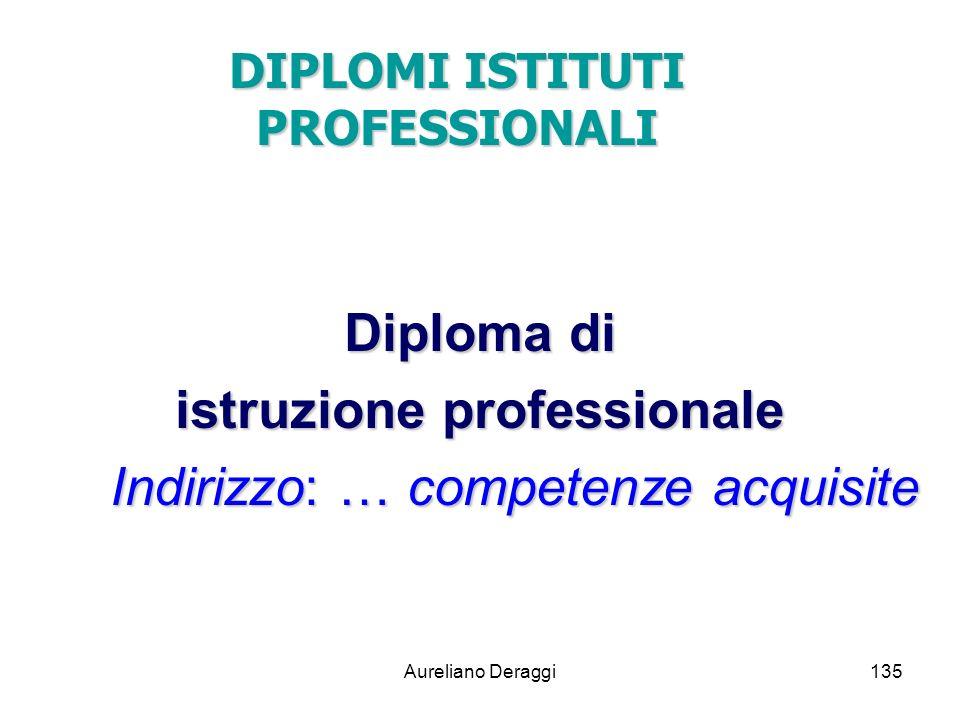 Aureliano Deraggi135 Diploma di istruzione professionale Indirizzo: … competenze acquisite Indirizzo: … competenze acquisite DIPLOMI ISTITUTI PROFESSI