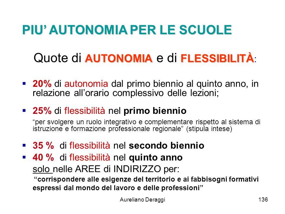 Aureliano Deraggi136 PIU AUTONOMIA PER LE SCUOLE AUTONOMIAFLESSIBILITÀ Quote di AUTONOMIA e di FLESSIBILITÀ : 20% di autonomia dal primo biennio al qu