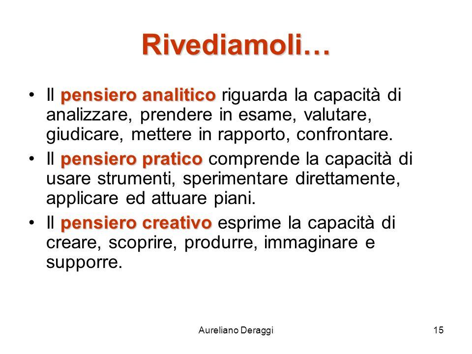 Aureliano Deraggi15 Rivediamoli… pensiero analiticoIl pensiero analitico riguarda la capacità di analizzare, prendere in esame, valutare, giudicare, m