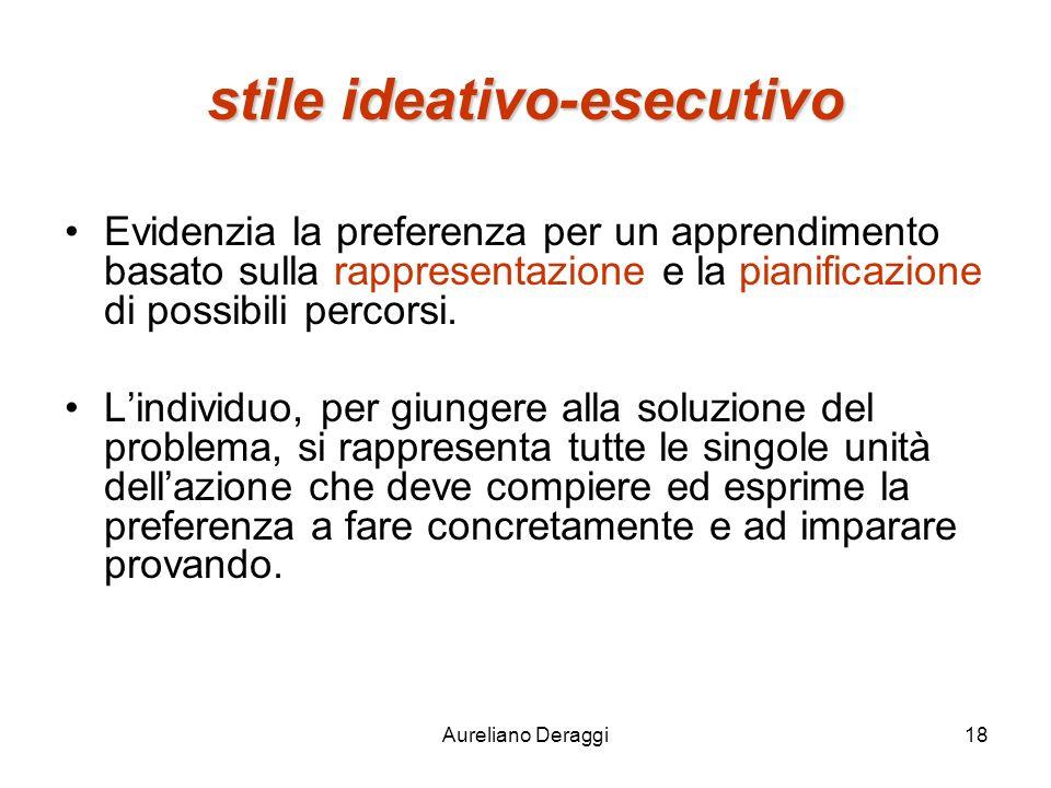 Aureliano Deraggi18 stile ideativo-esecutivo Evidenzia la preferenza per un apprendimento basato sulla rappresentazione e la pianificazione di possibi