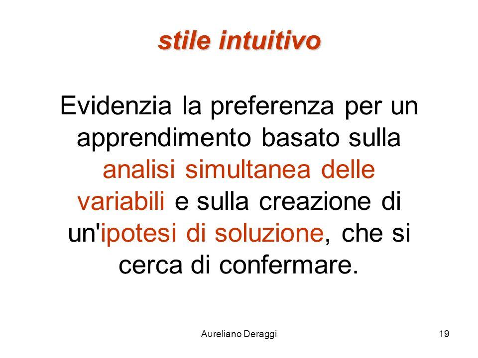 Aureliano Deraggi19 stile intuitivo Evidenzia la preferenza per un apprendimento basato sulla analisi simultanea delle variabili e sulla creazione di