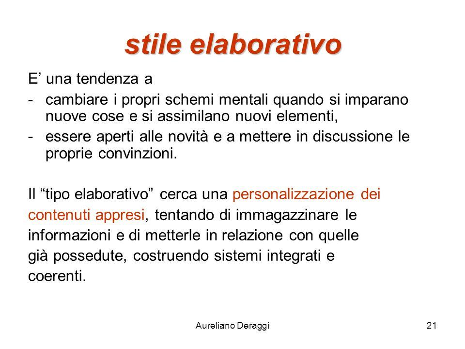 Aureliano Deraggi21 stile elaborativo E una tendenza a -cambiare i propri schemi mentali quando si imparano nuove cose e si assimilano nuovi elementi,