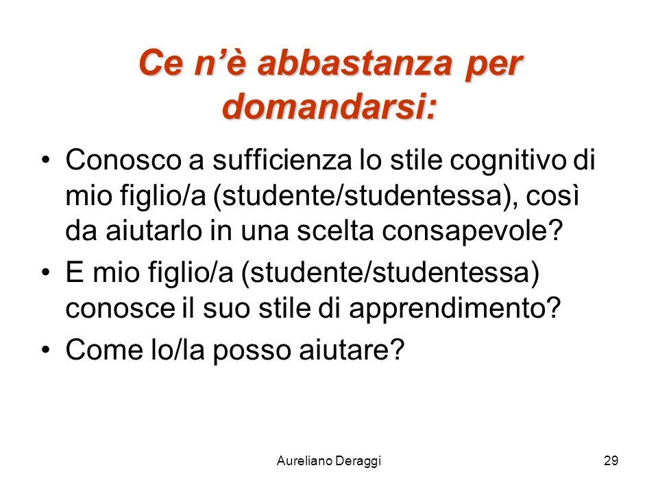 Aureliano Deraggi29 Ce nè abbastanza per domandarsi: Conosco a sufficienza lo stile cognitivo di mio figlio/a (studente/studentessa), così da aiutarlo