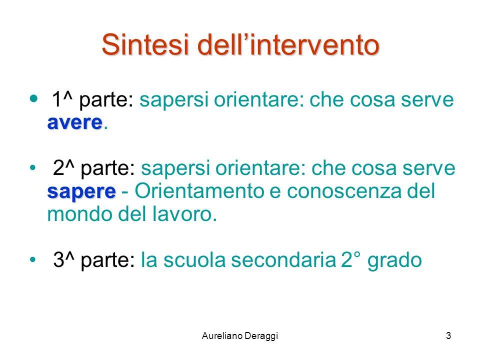 Aureliano Deraggi3 Sintesi dellintervento avere 1^ parte: sapersi orientare: che cosa serve avere. sapere 2^ parte: sapersi orientare: che cosa serve