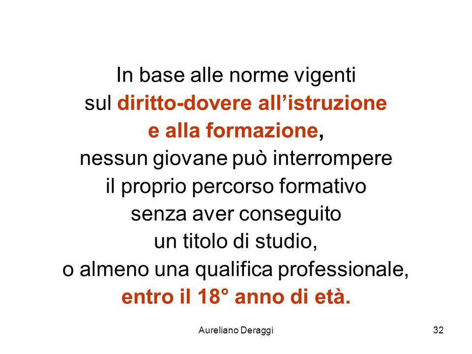 Aureliano Deraggi32 In base alle norme vigenti sul diritto-dovere allistruzione e alla formazione, nessun giovane può interrompere il proprio percorso