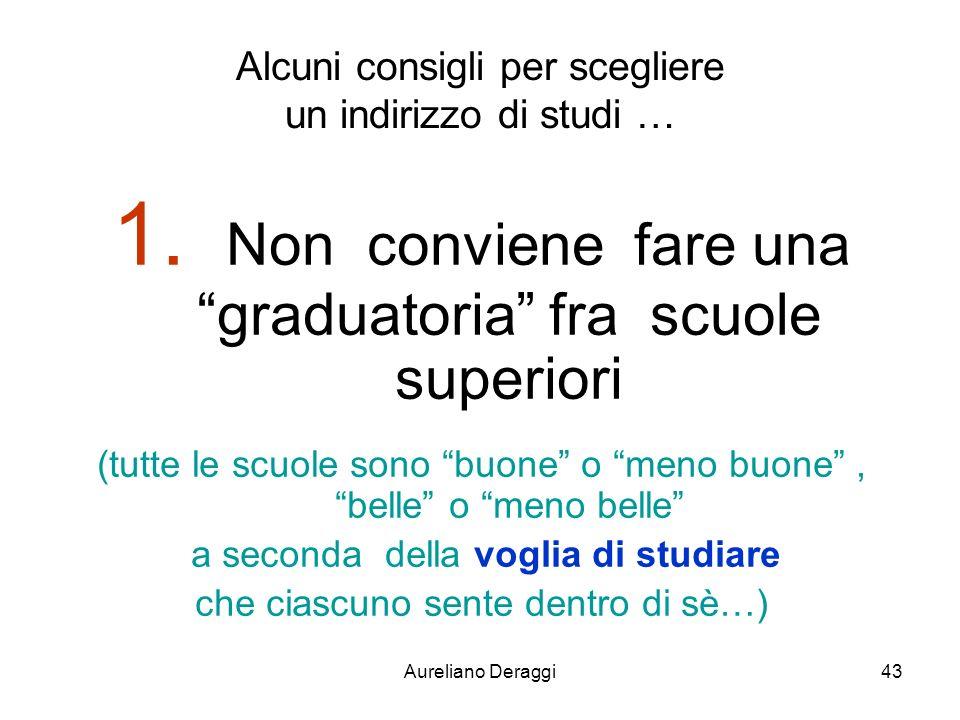 Aureliano Deraggi43 Alcuni consigli per scegliere un indirizzo di studi … 1. Non conviene fare una graduatoria fra scuole superiori (tutte le scuole s
