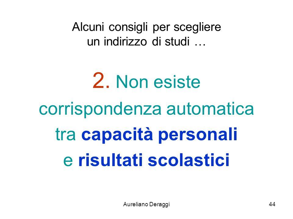 Aureliano Deraggi44 Alcuni consigli per scegliere un indirizzo di studi … 2. Non esiste corrispondenza automatica tra capacità personali e risultati s
