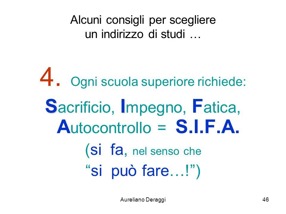 Aureliano Deraggi46 Alcuni consigli per scegliere un indirizzo di studi … 4. Ogni scuola superiore richiede: SI S acrificio, I mpegno, F atica, A utoc
