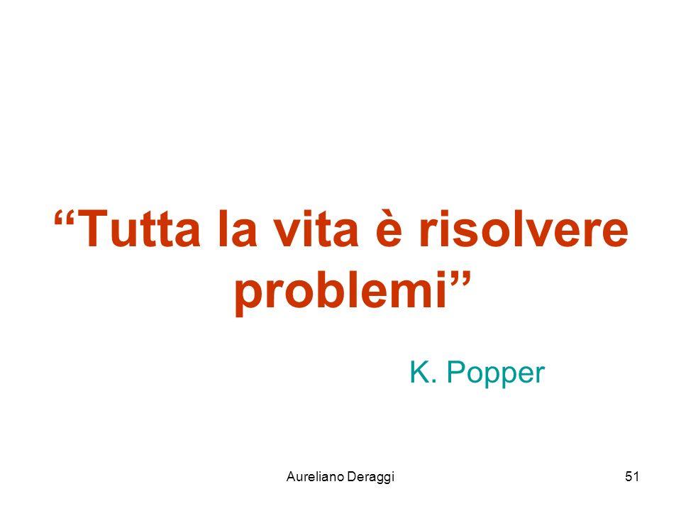 Aureliano Deraggi51 Tutta la vita è risolvere problemi K. Popper