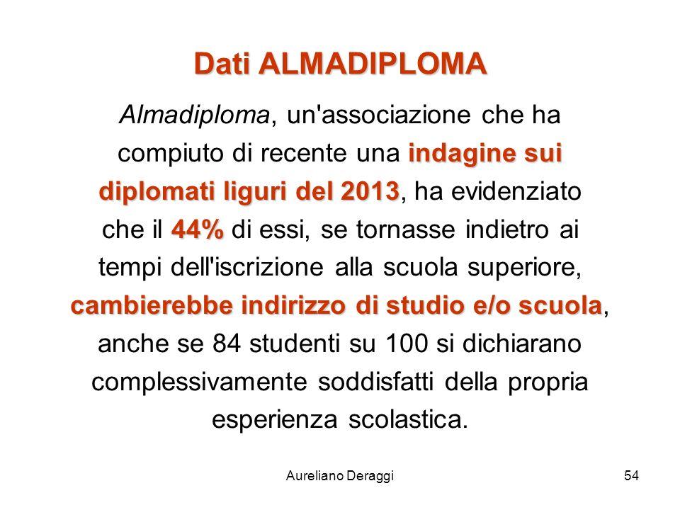 Aureliano Deraggi54 Dati ALMADIPLOMA Almadiploma, un'associazione che ha indagine sui compiuto di recente una indagine sui diplomati liguri del 2013 d
