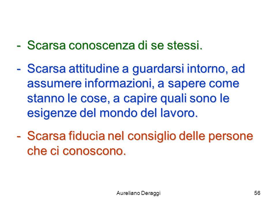 Aureliano Deraggi56 -Scarsa conoscenza di se stessi. -Scarsa attitudine a guardarsi intorno, ad assumere informazioni, a sapere come stanno le cose, a