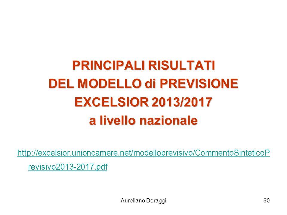 Aureliano Deraggi60 PRINCIPALI RISULTATI DEL MODELLO di PREVISIONE EXCELSIOR 2013/2017 a livello nazionale http://excelsior.unioncamere.net/modellopre
