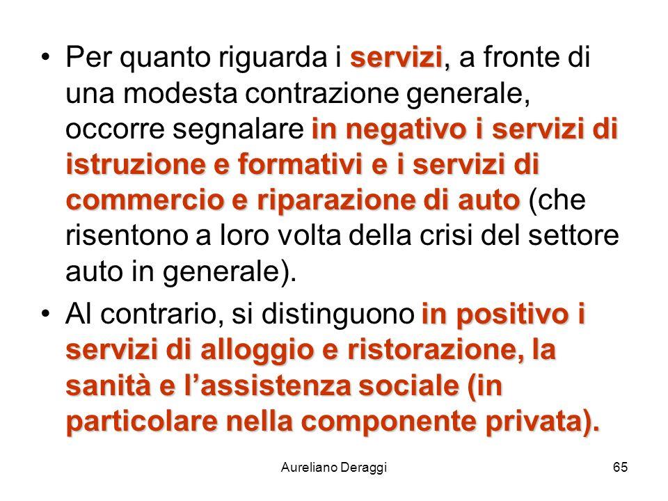 Aureliano Deraggi65 servizi, in negativo i servizi di istruzione e formativi e i servizi di commercioe riparazione di autoPer quanto riguarda i serviz
