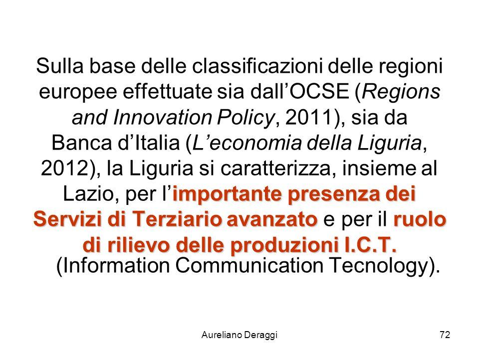 Aureliano Deraggi72 Sulla base delle classificazioni delle regioni europee effettuate sia dallOCSE (Regions and Innovation Policy, 2011), sia da Banca