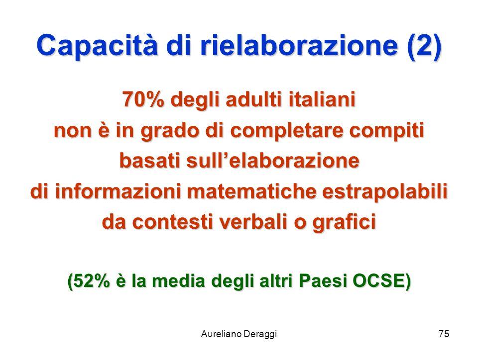 Aureliano Deraggi75 Capacità di rielaborazione (2) 70% degli adulti italiani non è in grado di completare compiti basati sullelaborazione di informazi