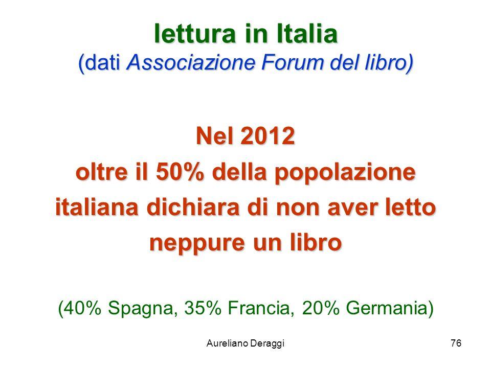 Aureliano Deraggi76 lettura in Italia (dati Associazione Forum del libro) Nel 2012 oltre il 50% della popolazione italiana dichiara di non aver letto