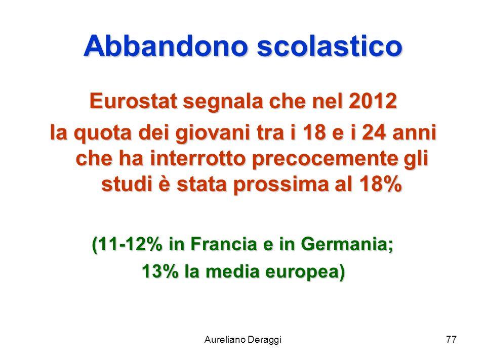 Aureliano Deraggi77 Abbandono scolastico Eurostat segnala che nel 2012 la quota dei giovani tra i 18 e i 24 anni che ha interrotto precocemente gli st