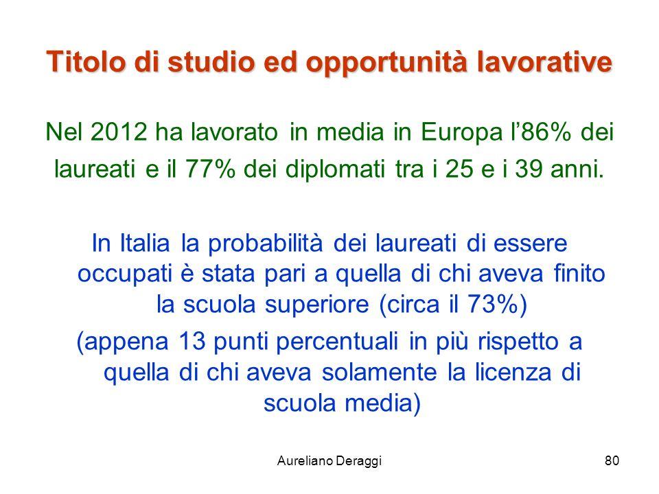 Aureliano Deraggi80 Titolo di studio ed opportunità lavorative Nel 2012 ha lavorato in media in Europa l86% dei laureati e il 77% dei diplomati tra i