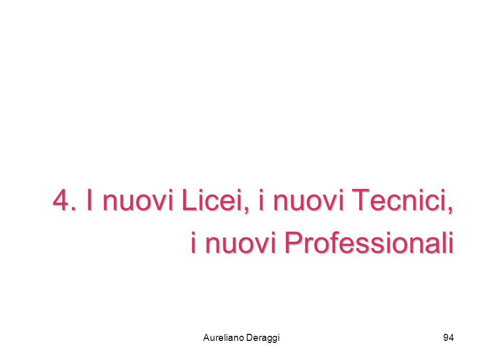 Aureliano Deraggi94 4. I nuovi Licei, i nuovi Tecnici, i nuovi Professionali