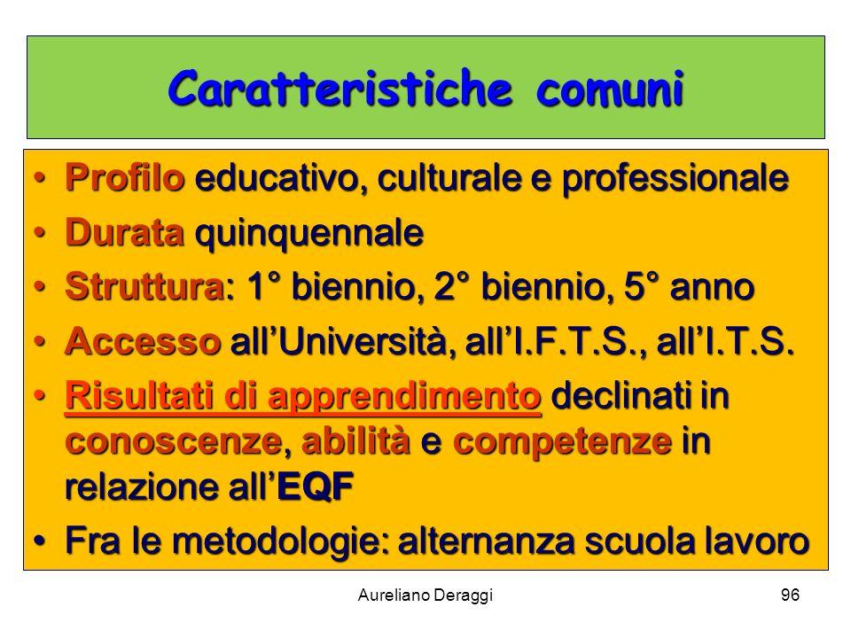Aureliano Deraggi96 Profilo educativo, culturale e professionaleProfilo educativo, culturale e professionale Durata quinquennaleDurata quinquennale St