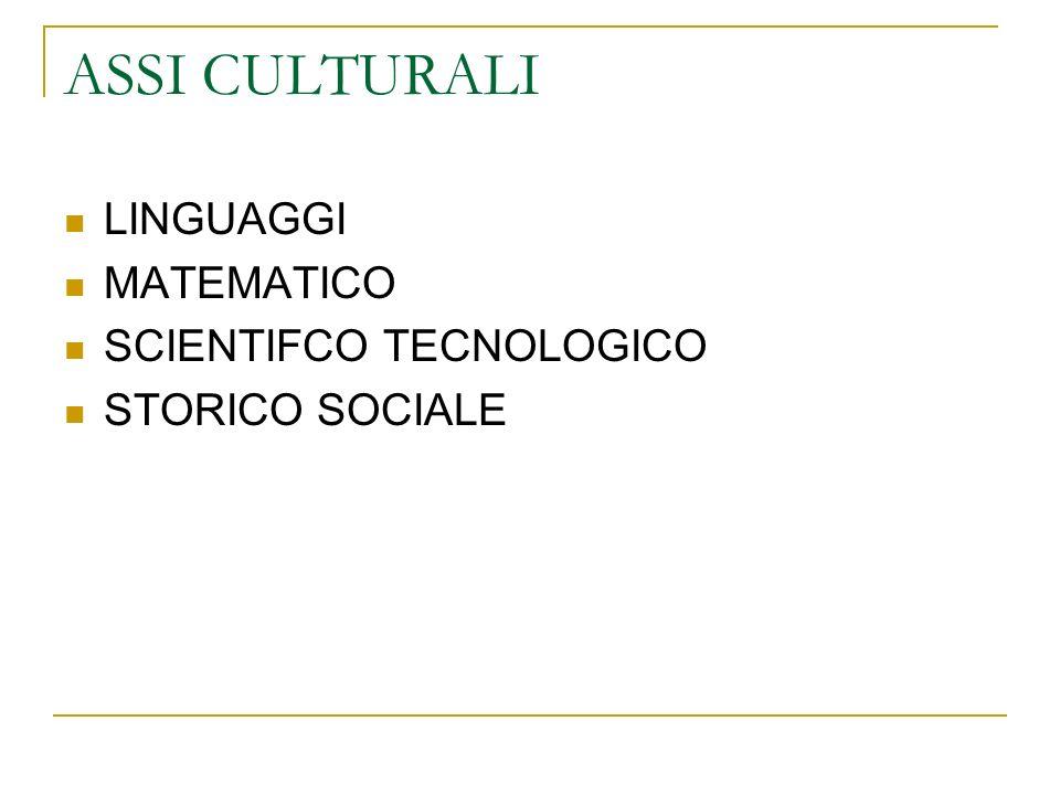 ASSI CULTURALI LINGUAGGI MATEMATICO SCIENTIFCO TECNOLOGICO STORICO SOCIALE