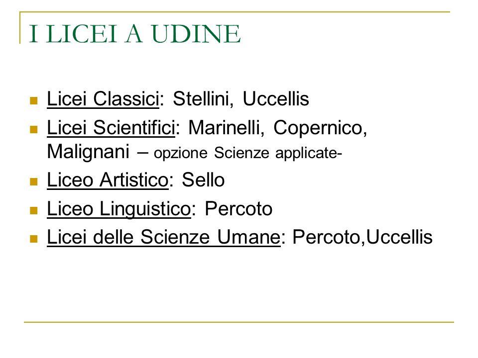 I LICEI A UDINE Licei Classici: Stellini, Uccellis Licei Scientifici: Marinelli, Copernico, Malignani – opzione Scienze applicate- Liceo Artistico: Se