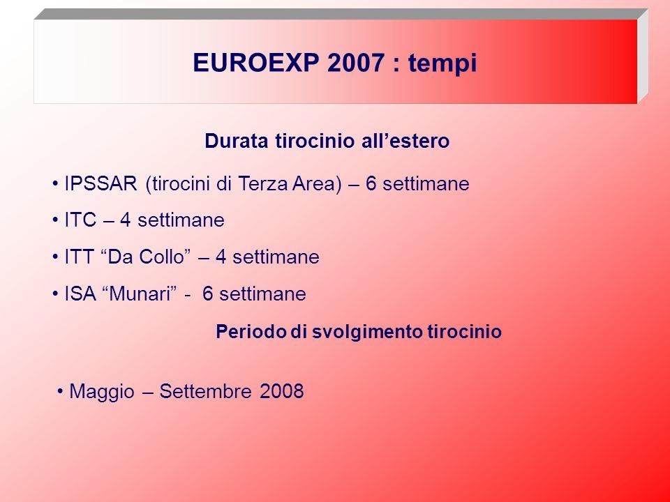 EUROEXP 2007 : tempi Durata tirocinio allestero IPSSAR (tirocini di Terza Area) – 6 settimane ITC – 4 settimane ITT Da Collo – 4 settimane ISA Munari - 6 settimane Periodo di svolgimento tirocinio Maggio – Settembre 2008