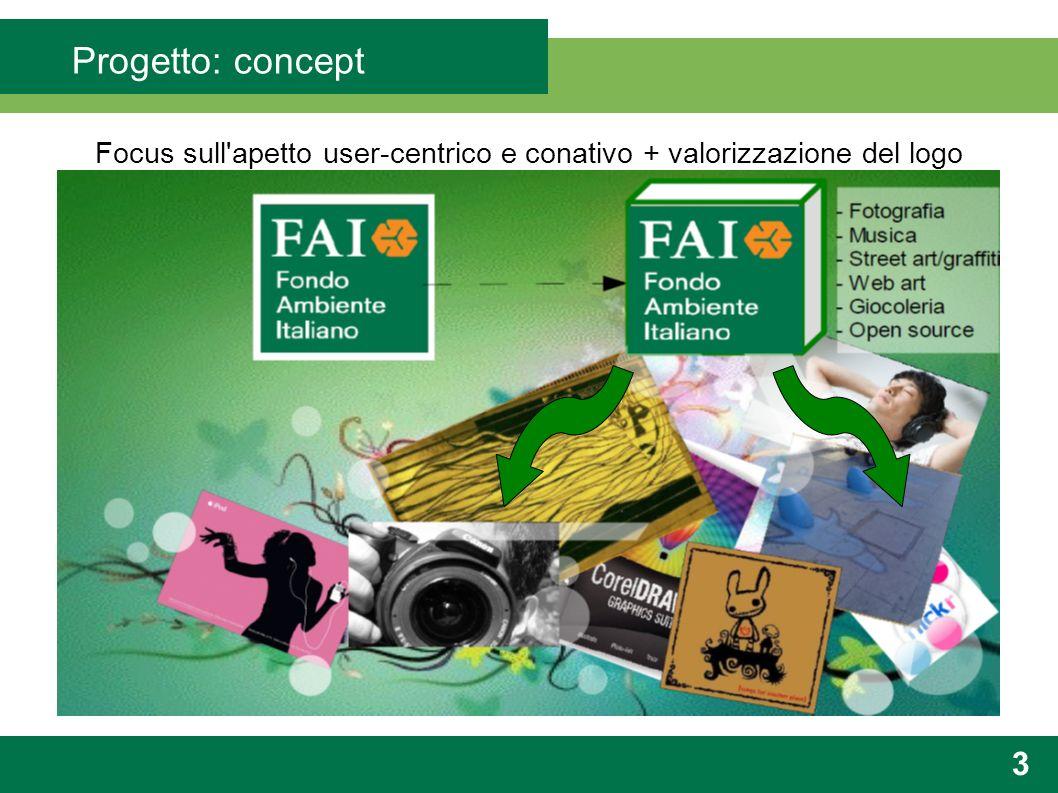 Piano d azione: promozione 13 Target 18-25 fondoambiente.