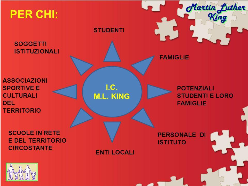 PER CHI: I.C. M.L. KING STUDENTI FAMIGLIE POTENZIALI STUDENTI E LORO FAMIGLIE PERSONALE DI ISTITUTO ENTI LOCALI SCUOLE IN RETE E DEL TERRITORIO CIRCOS