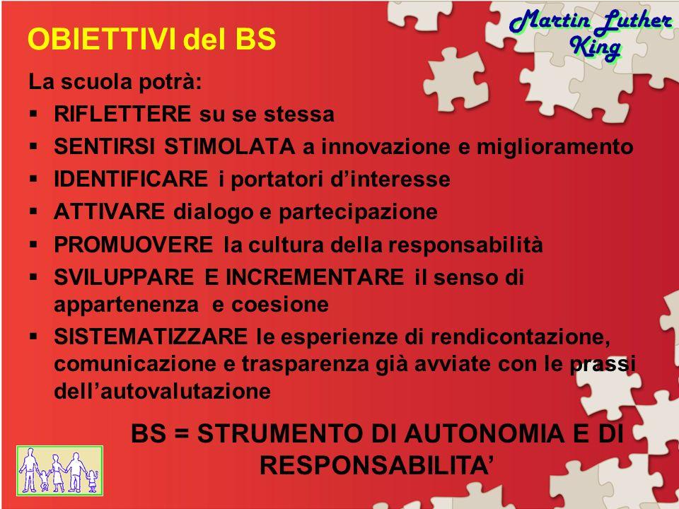 OBIETTIVI del BS La scuola potrà: RIFLETTERE su se stessa SENTIRSI STIMOLATA a innovazione e miglioramento IDENTIFICARE i portatori dinteresse ATTIVAR