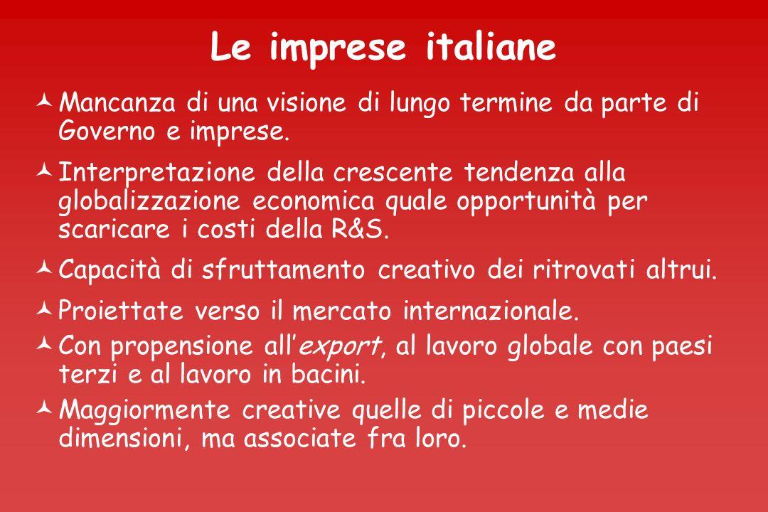 Le imprese italiane ©Mancanza di una visione di lungo termine da parte di Governo e imprese. ©Interpretazione della crescente tendenza alla globalizza