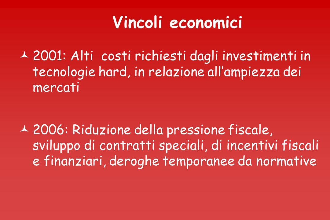Vincoli economici ©2001: Alti costi richiesti dagli investimenti in tecnologie hard, in relazione allampiezza dei mercati ©2006: Riduzione della press